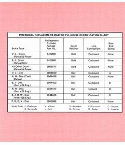 1970 Chrysler Imperial Hydraulic Brake Service Guide From