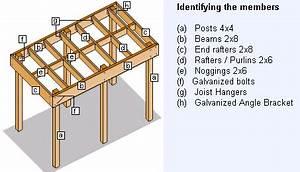 Woodwork Carport Design Flat Roof PDF Plans