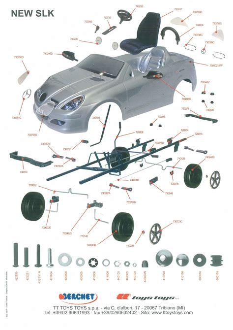 manuals pedal car concepts pedal cars power wheels cars