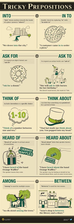 Tricky Prepositions [infographic]  Grammar Newsletter  English Grammar Newsletter