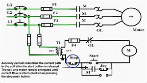 Jogging Control Circuit  Jog Motor Control  Start Stop And Jog