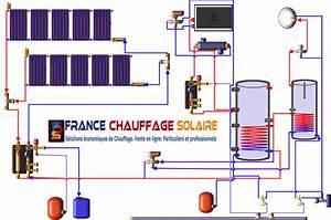 schema systeme solaire combine duo With installation chauffage solaire piscine 12 prix chauffe eau installation electrique instantane