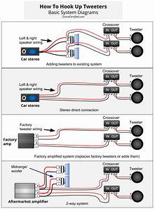 15 Stunning Crossover Wiring Diagram Car Audio Design