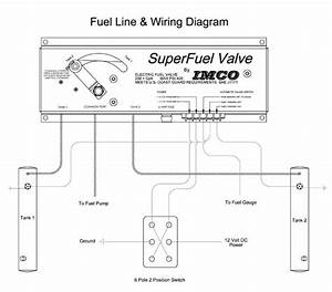 3-port Superflow Fuel Selector Valve