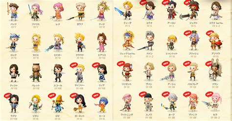 Theatrhythm Curtain Call Best Characters by Theatrhythm Curtain Call Miscellaneous