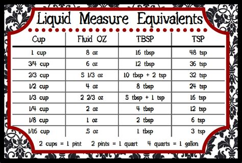 measurement chart the busty baker downloadable charts measurement equivalents and baking pan substitutions