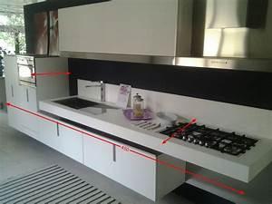 Emejing Cucine Composit Prezzi Contemporary
