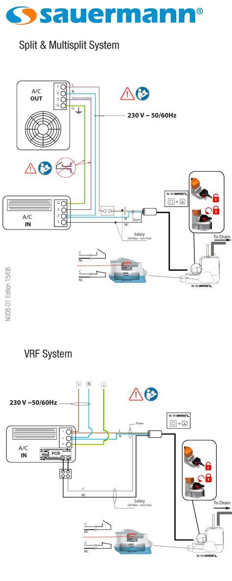 M Pac Wiring Diagram by Si 10 Univers L Sauermann Uk