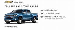 06 Chevy Silverado Guide