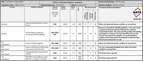 asbestos register asbestos testing