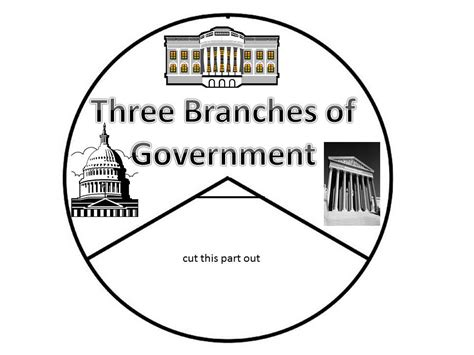 The Two Tstechnology And Teaching(and More) Three Branches Of Government