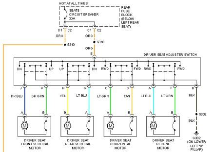 2003 Chevy Up Wiring Diagram by The Driver And Passenger Side Seats In My 2004 Gmc Envoy