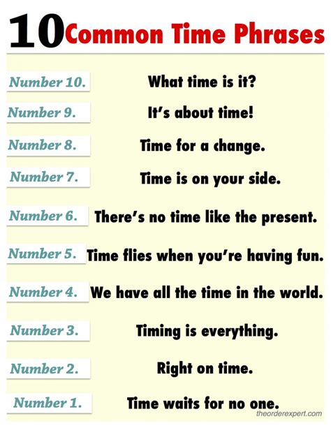 Top 10 Words Not To Use On A Resume by 10 Common Time Phrases The Order Expert