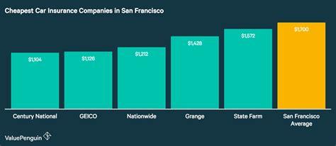 cheapest auto insurance quotes  california