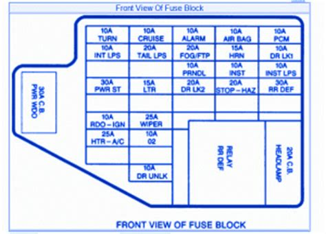 Fuse Box Diagram For 2000 Pontiac Grand Prix by Pontiac Grand S E 2000 Engine Fuse Box Block Circuit