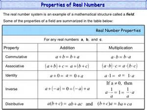 properties of numbers worksheet amendola algebra
