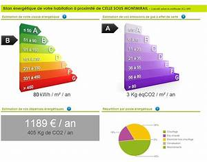 calcul dacperditions thermiques With calcul performance energetique maison