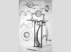 Hauksbee Electrostatic Generator
