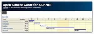 Open Source Gantt Chart For Asp Net C Vb Net