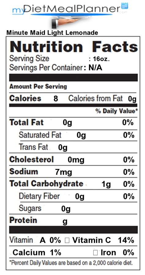 Nutrition Facts Label Popular Chain Restaurants 52