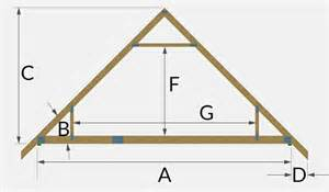 Floor Joist Span Calculator by Request A Quote Pasquill Roof Trusses