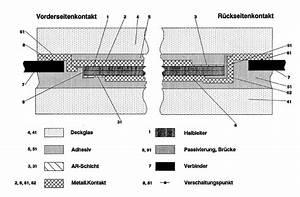 Solarzelle Selber Bauen : solarzelle selber bauen solar technik ~ Buech-reservation.com Haus und Dekorationen