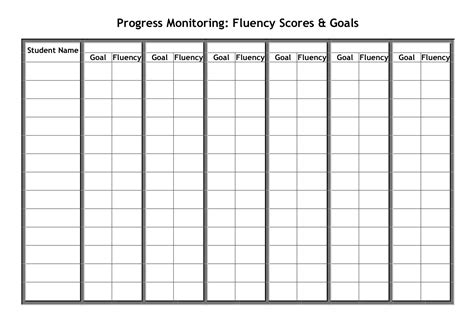 fluency graphs  progress monitoring building rti