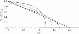Fracture Mechanics Implications For Apparent Static