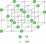 Nacl Atomic Structure ...