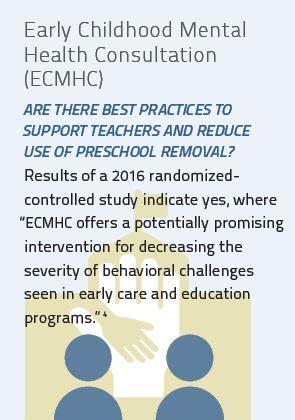 preschool expulsion and students most at risk schubert 304 | ECMHC