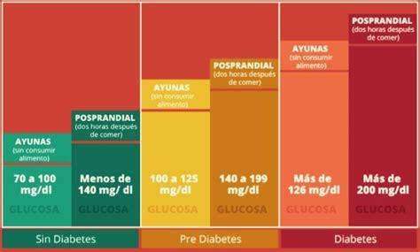 glucemia capilar oms