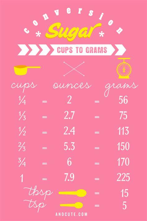 sugar conversion printable  cups  grams  ounces printables   cooking recipes