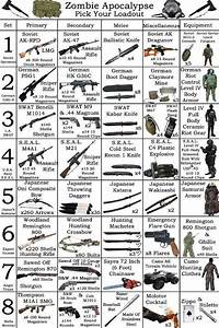 How to Survive the Zombie Apocalypse: Weapons! – Days with ...