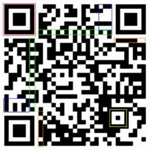 Barcode Erstellen App : wissen alles ber qr codes computer bild ~ Markanthonyermac.com Haus und Dekorationen