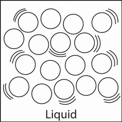 Liquids Liquid Molecules Diagram Solids Matter Particle