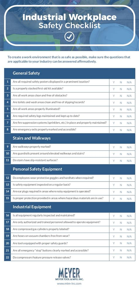 industrial workplace safety checklist panel built