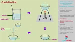 Organic Chemistry Class 11 Chemistry Chapter 2