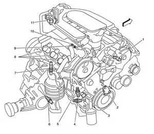 similiar saturn engine diagram keywords 2004 saturn vue engine diagram