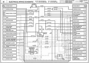 Kia Sportage 2000 Wiring Diagram 2 0