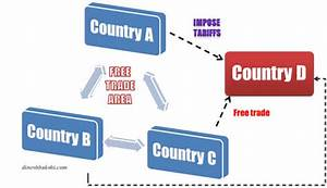 Igcse Business Studies  Igcse Economics  A Level Economics