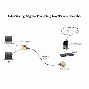 Rj45 Splitter Kit For Ethernet Cable Sharing  U2013 Dualcomm