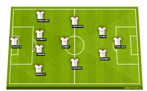 RB Leipzig vs Manchester United Preview: Probable Lineups ...