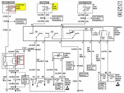 1998 Chevy Fuse Diagram by 1998 Chevy Astro Fuse Box Diagram Wiring Forums