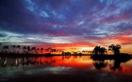 Hawaii Sunset Desktop