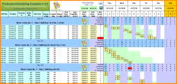 It Inventory Spreadsheet Production Schedule Template Cyberuse