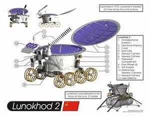 Lunokhod 2 - Robotsvoice