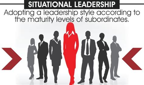 situational leadership theory studiousguy