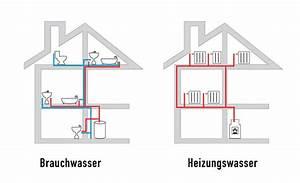 Wasserleitung Durchmesser Einfamilienhaus : heizungsrohre isolieren ~ Frokenaadalensverden.com Haus und Dekorationen
