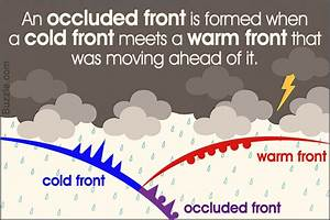 Weather Fronts And Surface Maps