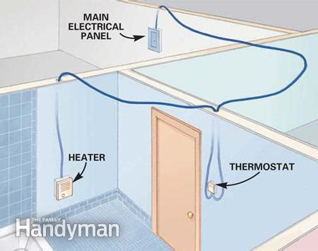 Installing Electric Heaters The Bathroom House Wiring